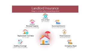 California Landlord Insurance